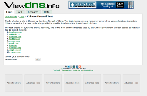 Chinese Firewall Test