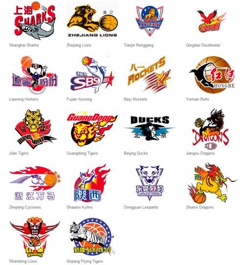 Logos de la liga de básquet profesional china