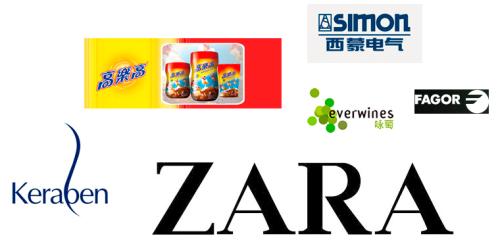 Marcas españolas en China