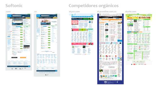 Diseño web de Softonic y de algunos de sus competidores orgánicos en Baidu