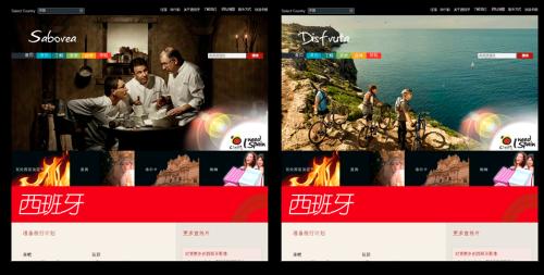 Portal de promoción turística de España en chino